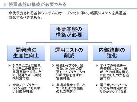 論理構造.jpg