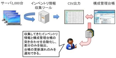 PC資産管理ソリューション.jpg